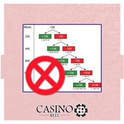 Evitez les stratégies casinos de martingales