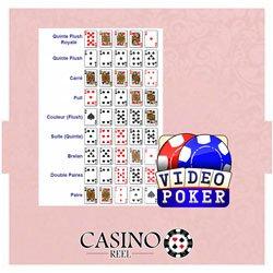 Les meilleures combinaisons au vidéo poker